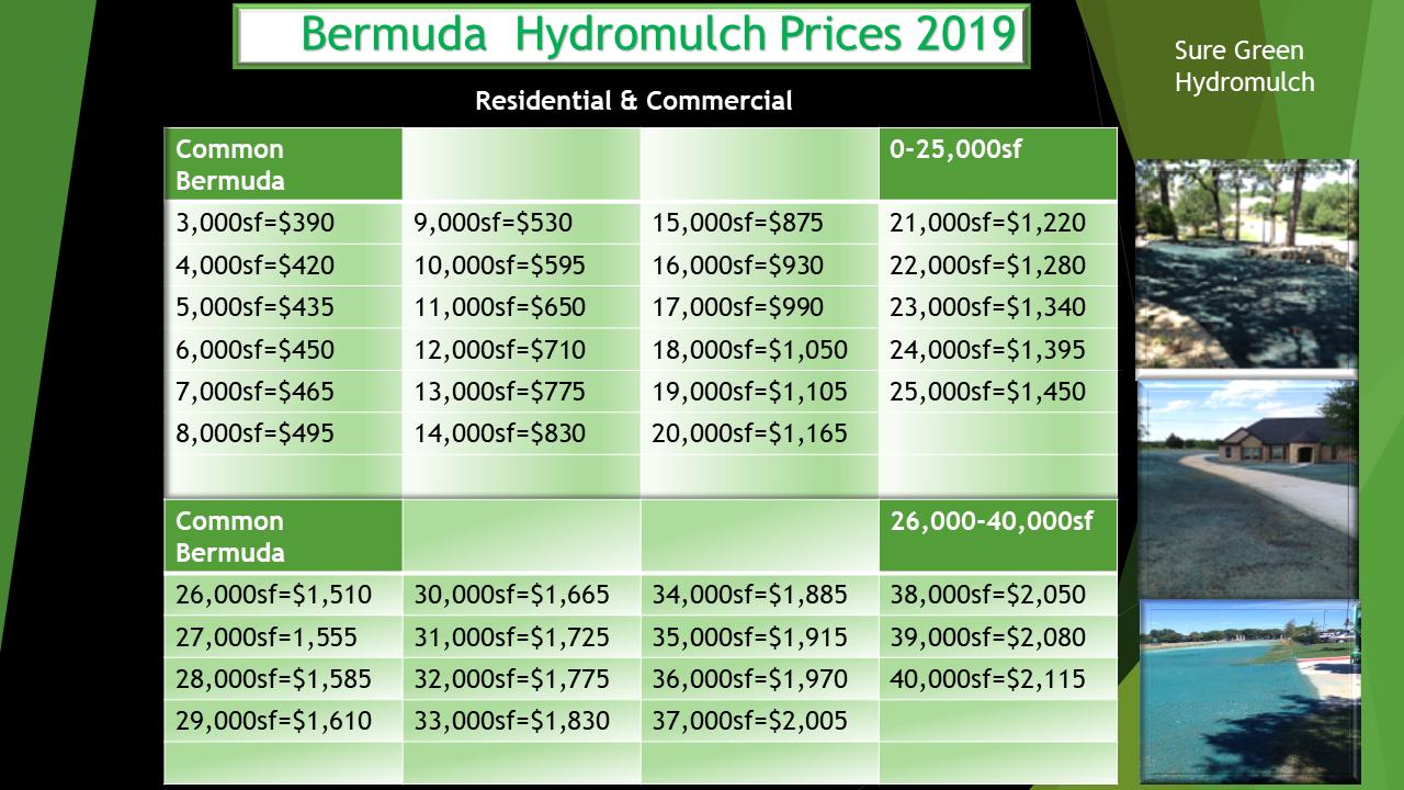 Hydromulch Bermuda Prices | cost